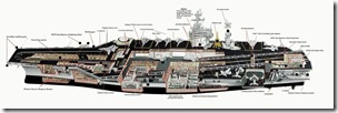 SHIP_CVN-71_Theodore_Roosevelt_Cutaway_lg
